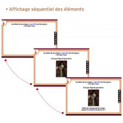 Gestion séquentielle de l'affichage ou du lancement des différents éléments (texte, audio, vidéo, etc.).