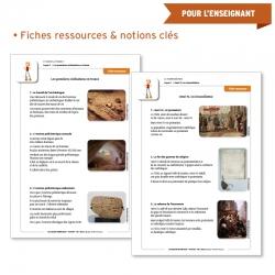Des fiches ressources regroupant les notions clés de la leçon