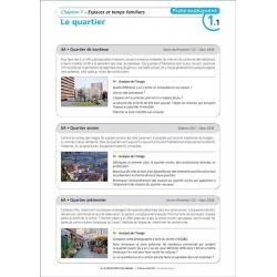 Exemple de fiche (A4)